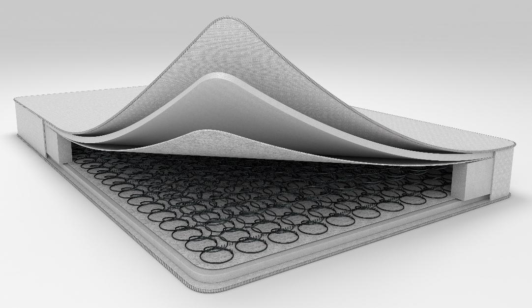 Матрас Classik - классическая двусторонняя модель пружинного матраса